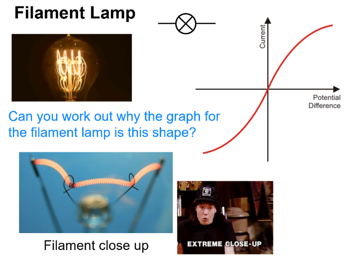 GCSE Physics More about Resistance full lesson (Edexcel 9-1 SP10e CP9e) Electricity and Circuits