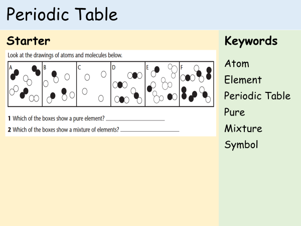 KS3 Atoms - Lesson 2 - Periodic Table