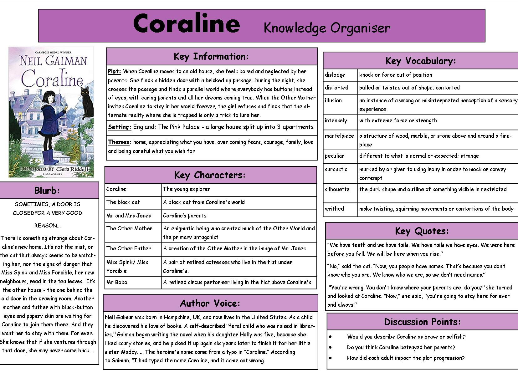 Coraline Knowledge organiser