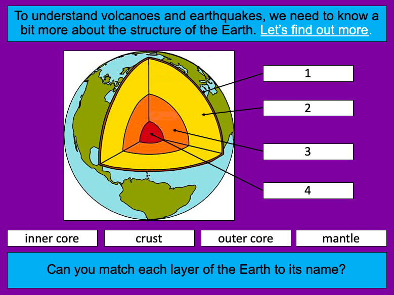 Understanding the structure of the Earth - KS2