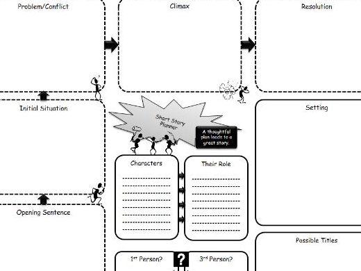 Short Story Planning Flow Chart 1