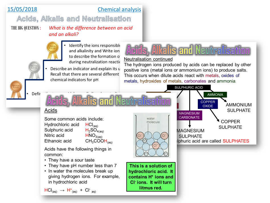AQA Trilogy / Chemistry - Acids and bases