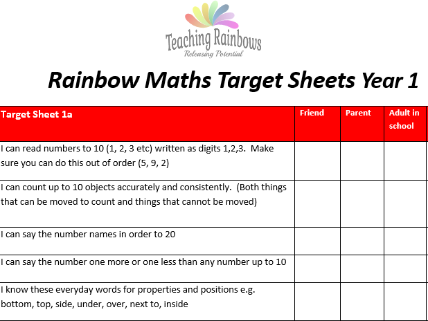 Primary School Maths Targets - Years 1 - 6