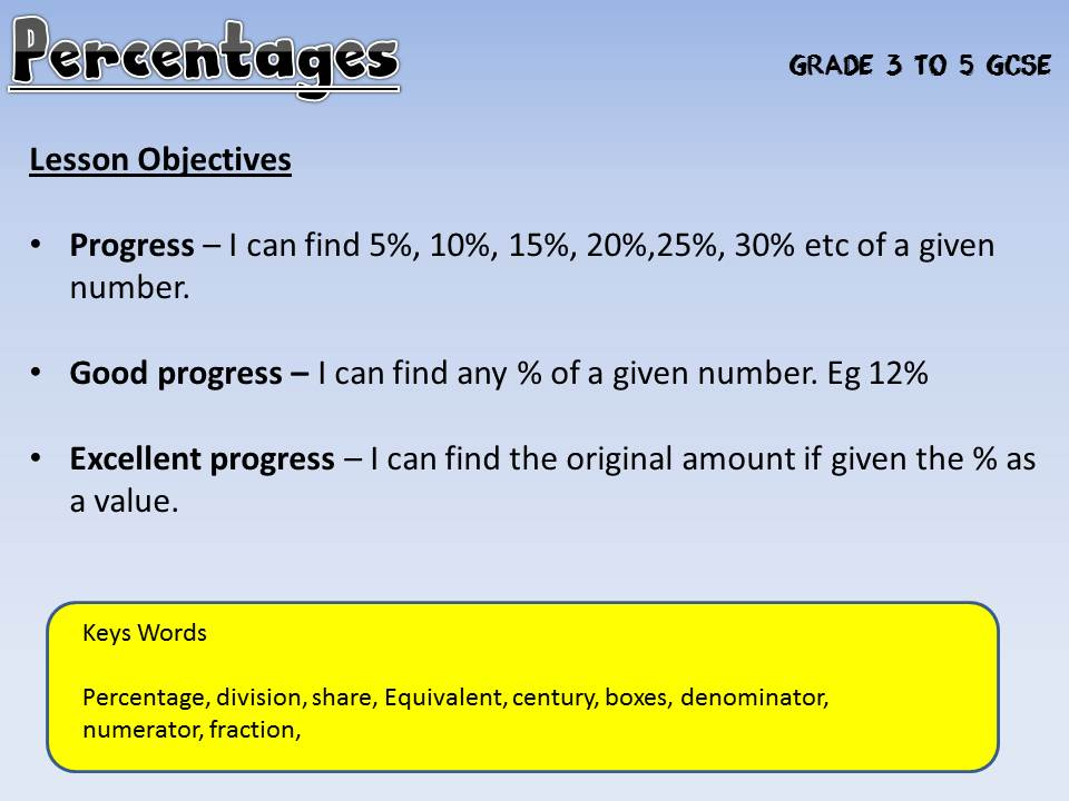 Finding Percentages (9-1 GCSE) differentiated - Box Method - Singapore Maths - Mastery