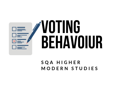 SQA Higher Modern Studies Political Issues - Voting Behaviour