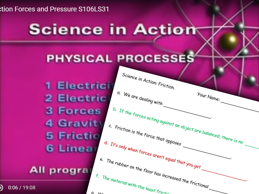 KS3 Physics Video Bundle. Scientific Eye with Stella and Femi