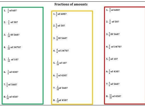 GCSE Foundation Maths/Functional Maths Fraction of Amounts  RAG