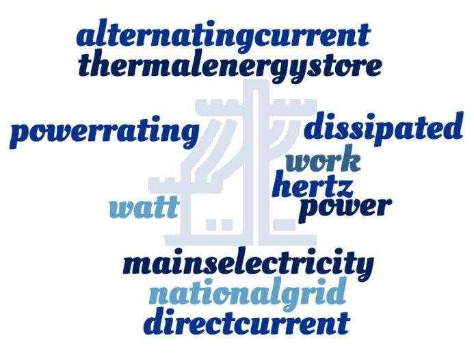 Transferring Electricity Crossword - EDEXCEL GCSE (9-1) Combined Science Paper 6