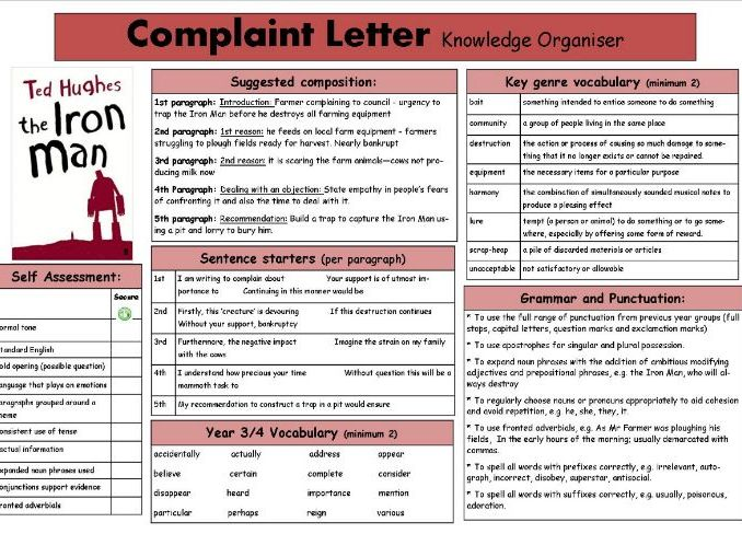 The Iron Man Complaint Letter Knowledge Organiser