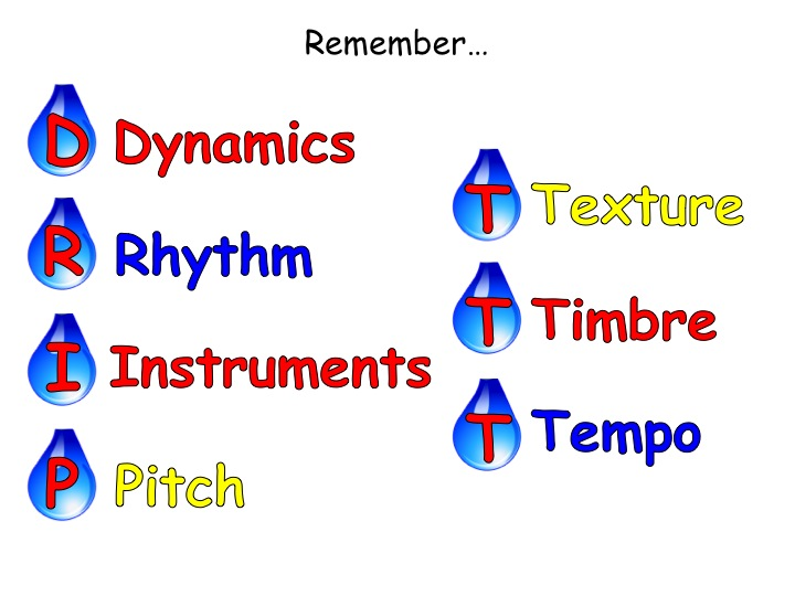 Introducing Musical Elements