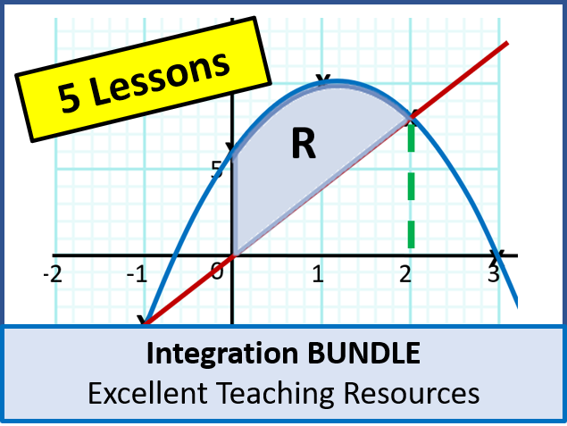 Algebra: Integration BUNDLE (5 Lessons) + Resources