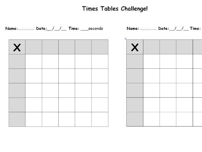 Blank Differentiated Times Tables Challenge Grids *Fully Editable*
