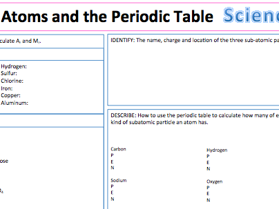 Atomic Structure and Chemistry Calculations - Presentation, A3 lesson Map