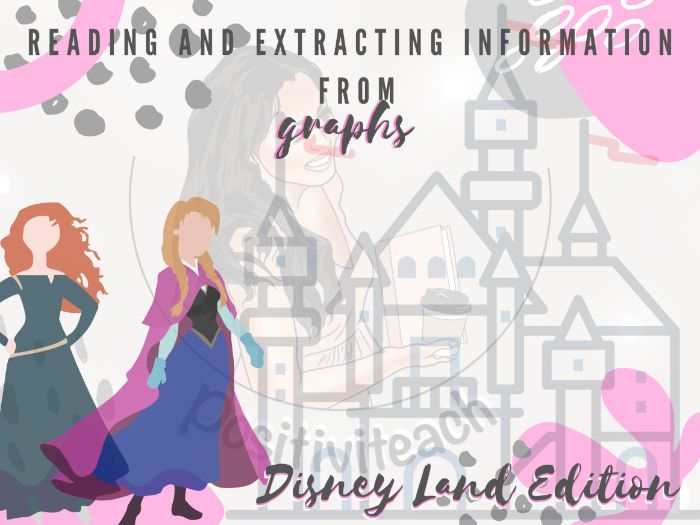 Disney Land: Extracting and Interpreting Information from Graphs
