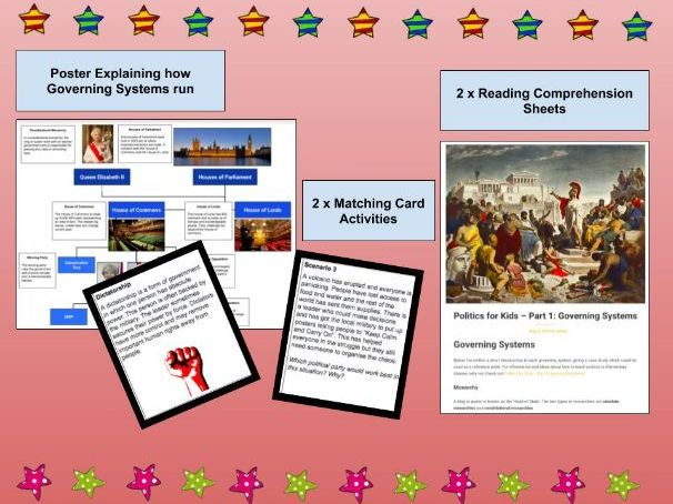 Bundle: Political Governing Systems