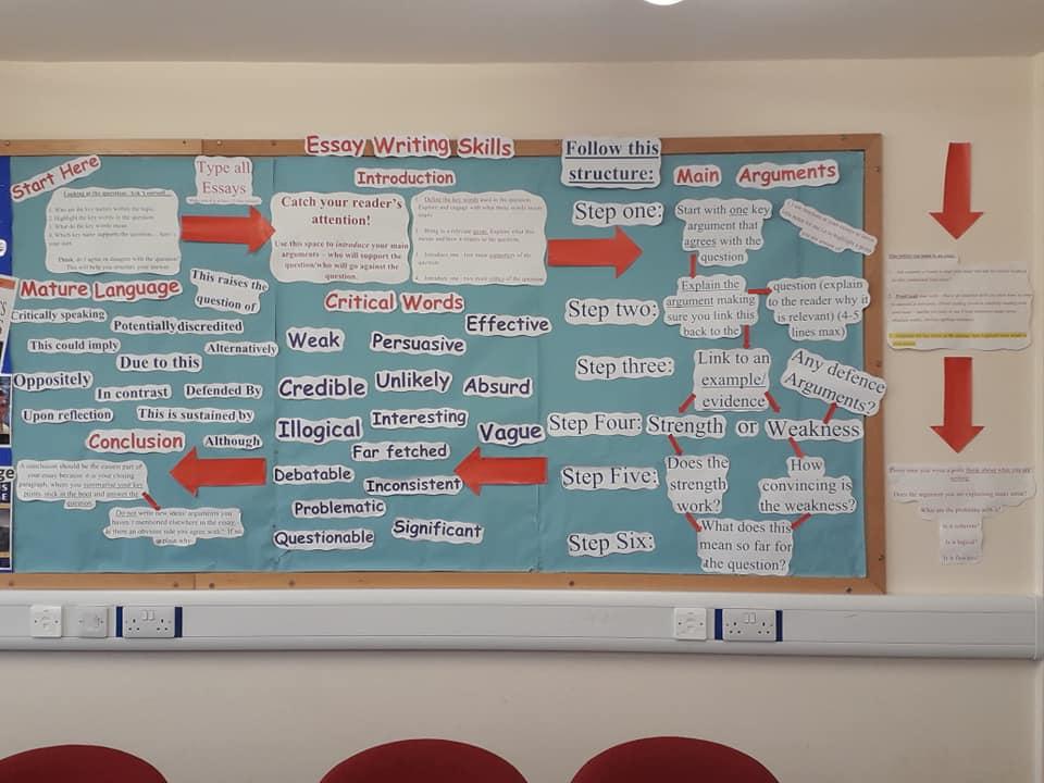 Essay Writing Skills: Classroom Display