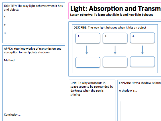 Light - Absorption and Transmission - Presentation and A3 Lesson Map