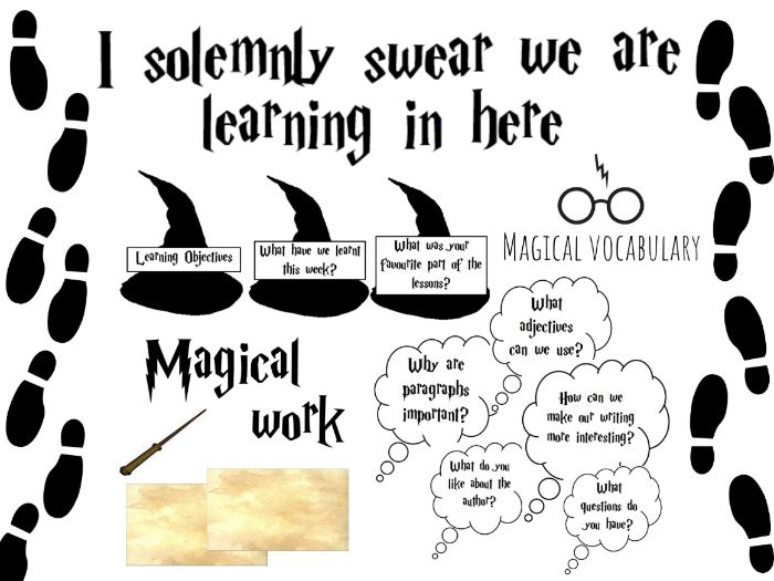 Harry Potter English Working Wall