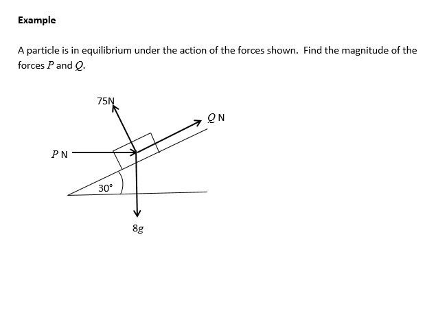Maths A Level New Spec Year 2 Mechanics Notes and Examples