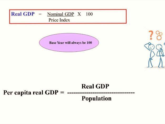 GCSE 9-1 Economics: Unit 2: Government objectives -  Economic Growth