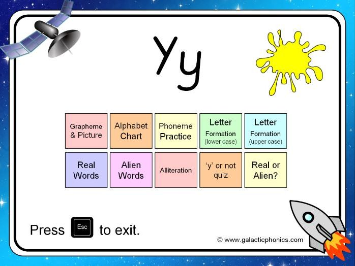 The letter 'y' PowerPoint (Phase 3)