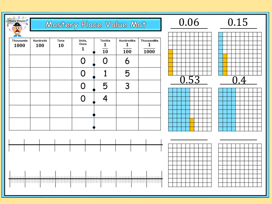 Mastery Place Value Mat
