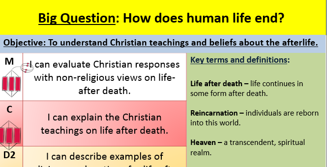 Death and the afterlife EDEXCEL GCSE (9-1) RE Paper 1 Unit 4 Matters of life and death