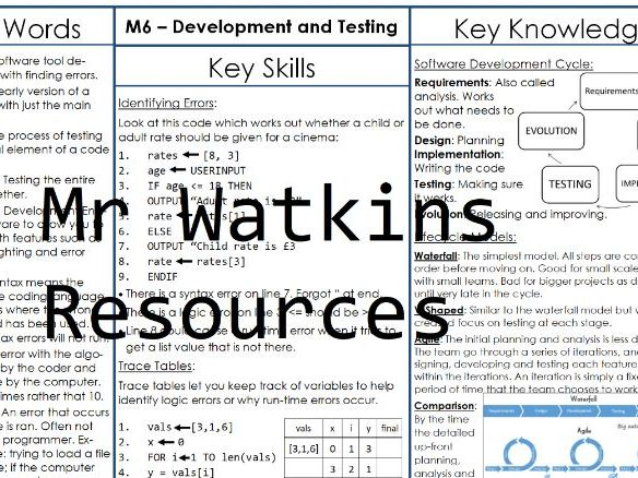 GCSE Computer Science Knowledge Organiser - Development and Testing