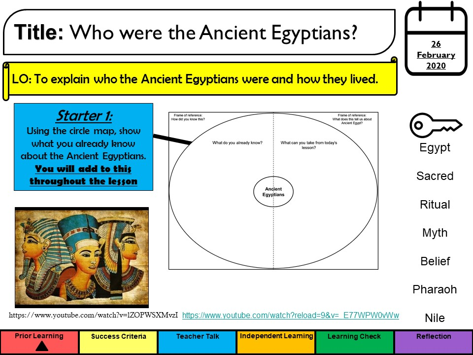 Ancient Egyptian 6 Lesson SOW