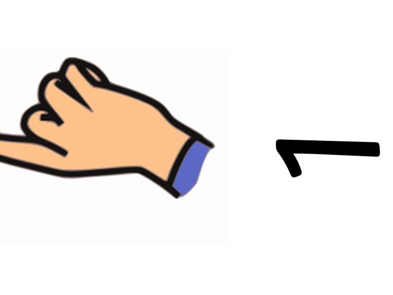 BSL British Sign Language numbers 0-10 flash cards/display