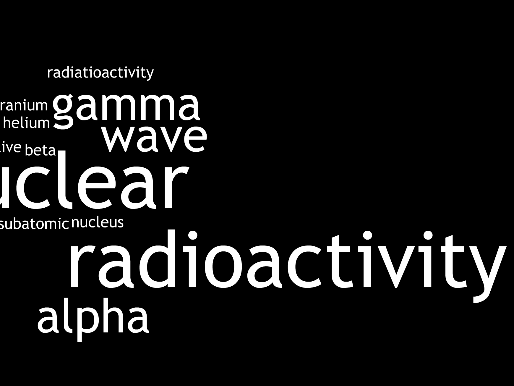 Radioactivity Bundle