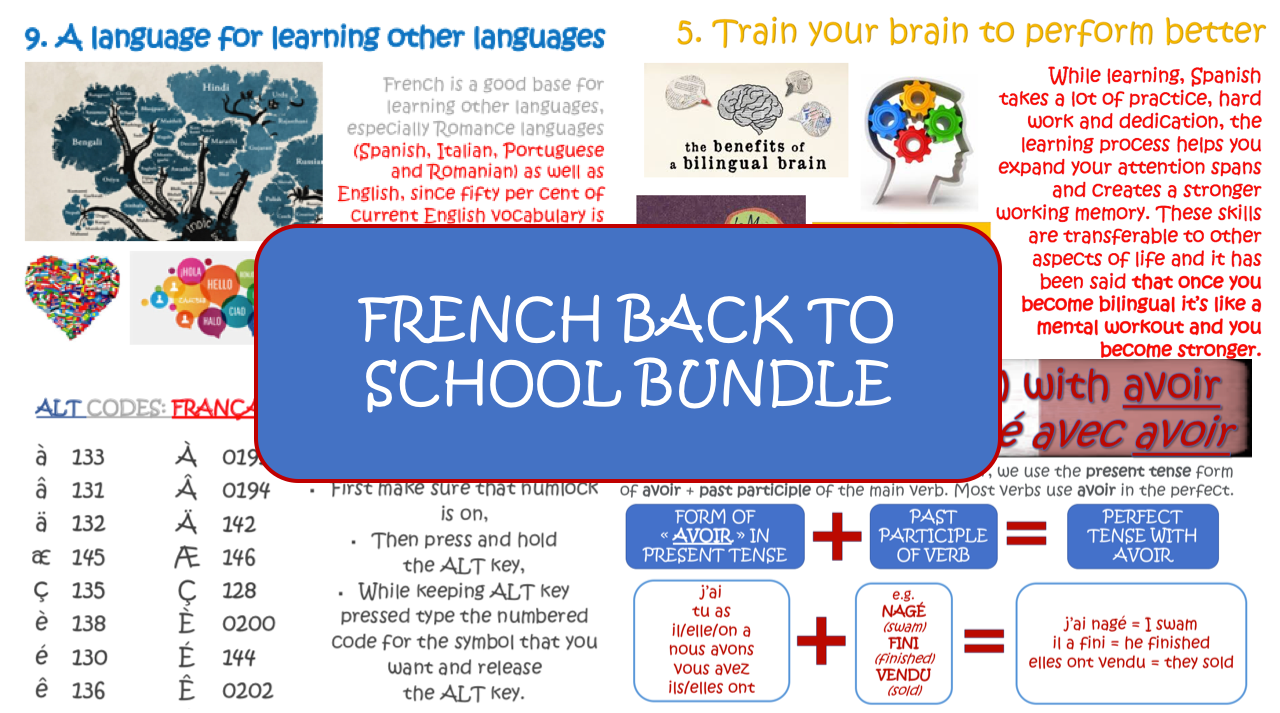 FRENCH Start of Term Display and Intro Lesson Bundle