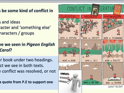 Pigeon English - Literary Conflict