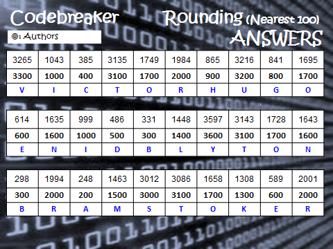 Codebreaker: Rounding to the Nearest 100