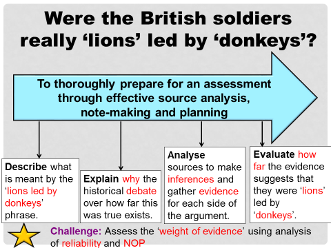 Lions led by donkeys (WWI generals assessment)