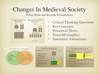 Changes In Medieval Society Power Point  and Keynote Presentations
