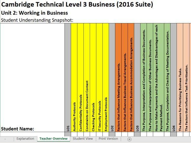 Cambridge Technical Business Unit 2 PLC