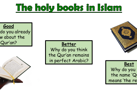 AQA A Islam Beliefs and Teachings Lesson 10 - Holy books in Islam