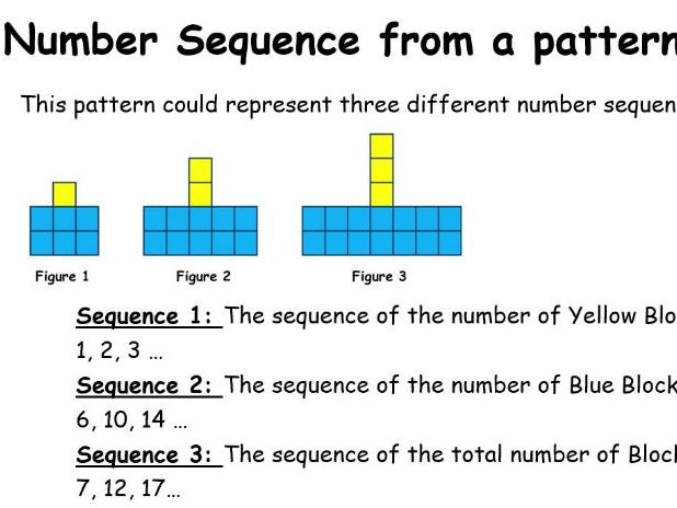 Sequences- Patterns - Linear, Quadratic and Exponential