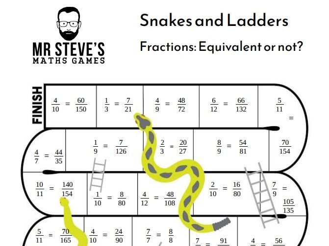 Add Subtract Multiply Divide Equivalent Simplify Fractions Game Snakes and Ladders