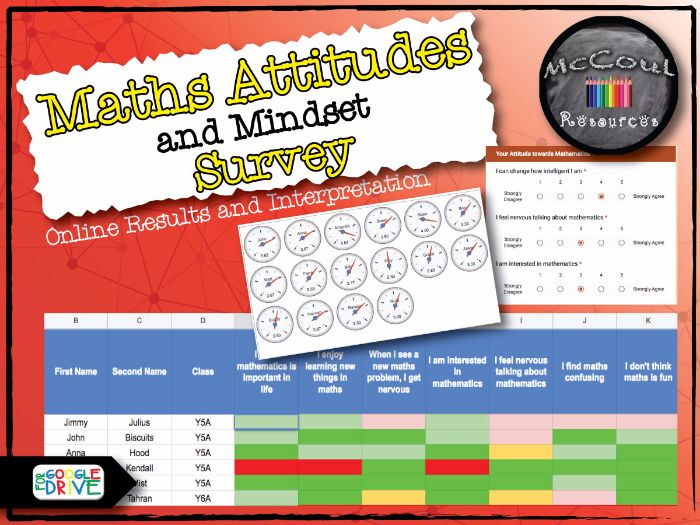 Online Math Attitudes and Mindset Survey