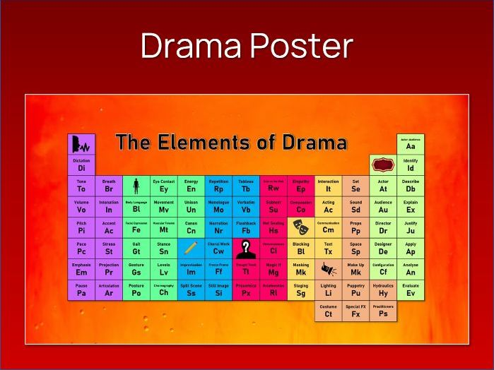 Drama Table of Elements