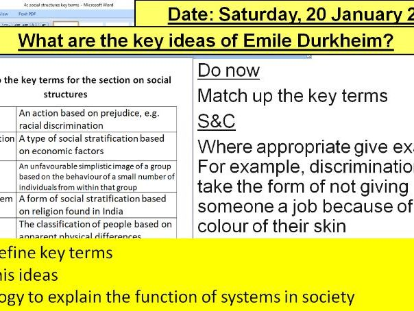 Emile Durkheim part 1