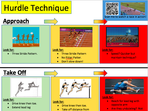 Hurdles Resource Card