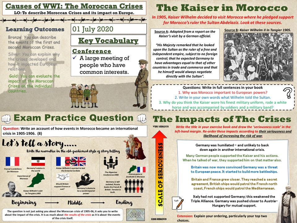 Conflict & Tension 1894 - 1918: The Moroccan Crises