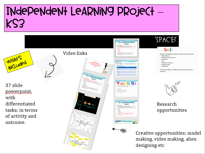 Independent space learning project - KS3