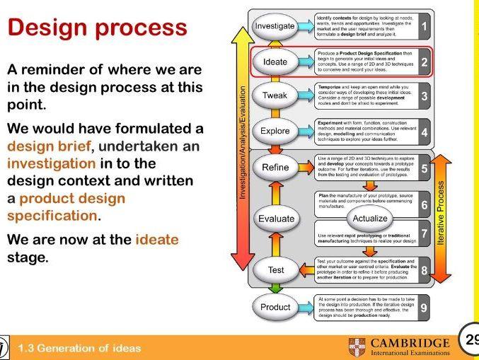 Cambridge IGCSE D&T Component 1 presentation