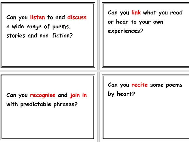 Reading Year 1 Objectives Poster