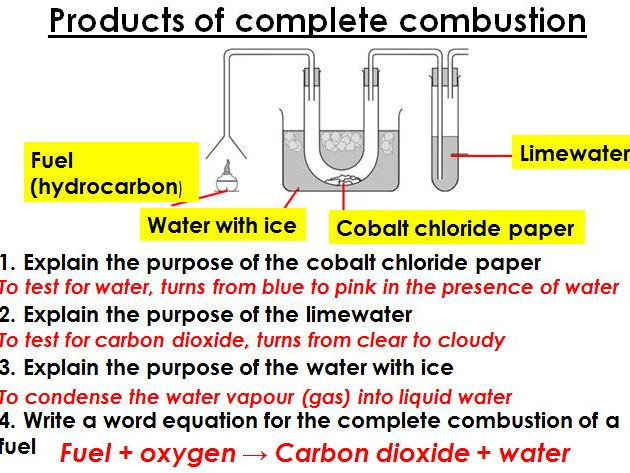 gcse chemistry coursework combustion Wwwchemactivecom gcse chemistry rates of reactions medium demand questions questionsheet 11 hydrogen peroxide (h2o2) breaks down slowly to form water and oxygen (a) write a balanced symbol equation for the reaction.