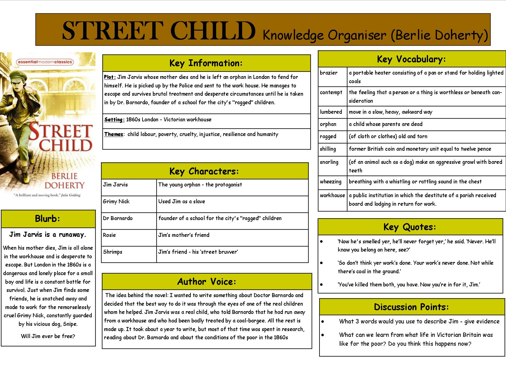 Street Child Knowledge Organiser